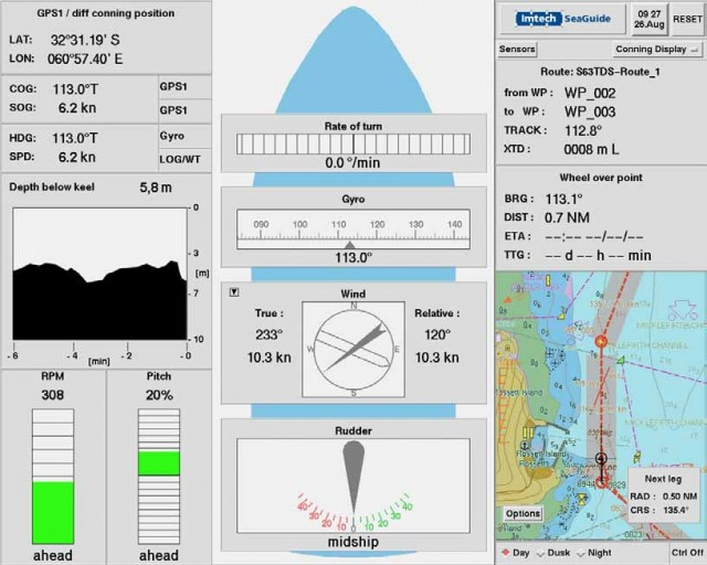 Internaftiki offers BNWAS & ECDIS systems solutions