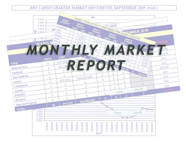 MONTHLY MARKET REPORT – APRIL 2011