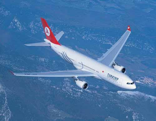 Συνεργασία της Turkish Airlines με την JetBlue Airways