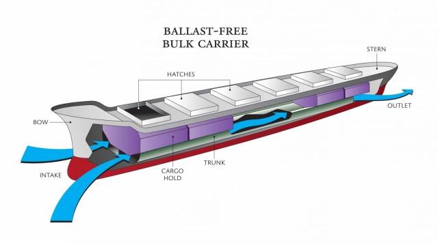 INTERTANKO applauds IMO progress on the Ballast Water Management Convention