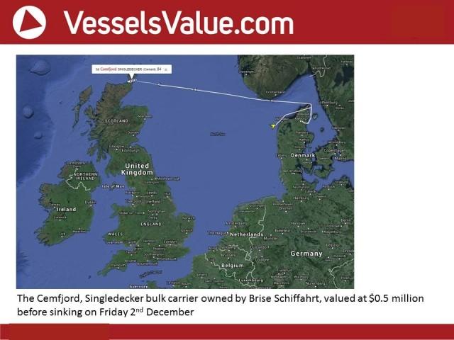 Κυπριακό φορτηγό πλοίο βυθίστηκε στα ανοιχτά της Σκωτίας