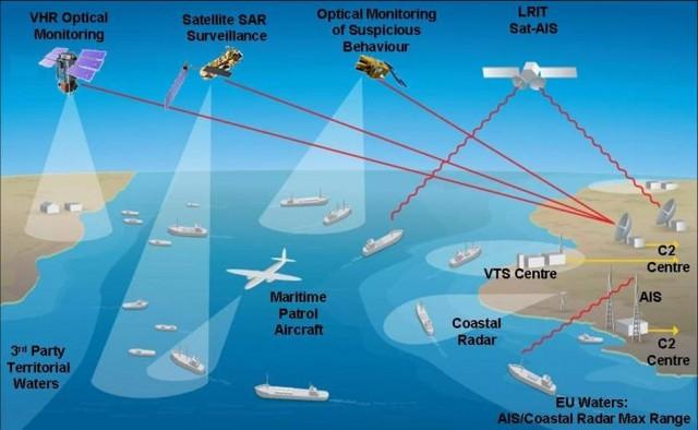 Συνέδριο της EMSA για τη θαλάσσια παρακολούθηση
