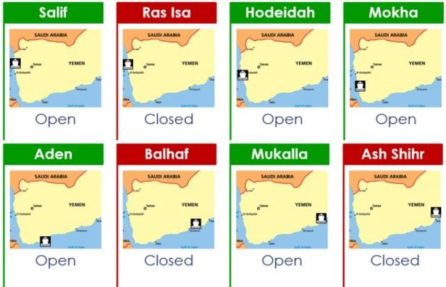 Πληροφορίες σχετικά με την κατάσταση των λιμένων της Υεμένης