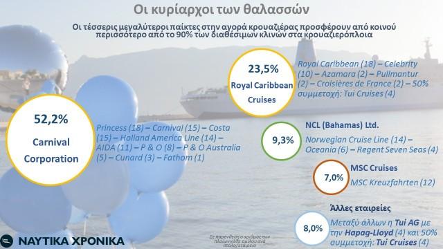 cruise infographic
