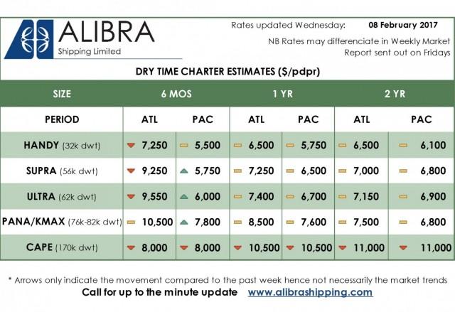 alibra1