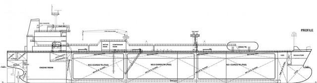 Οι DNV GL και HMD παρουσίασαν ένα νέο σχεδιασμό Double Side-Hull πλοίου μεταφοράς LPG