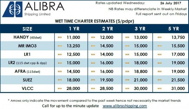 Alibra Wet