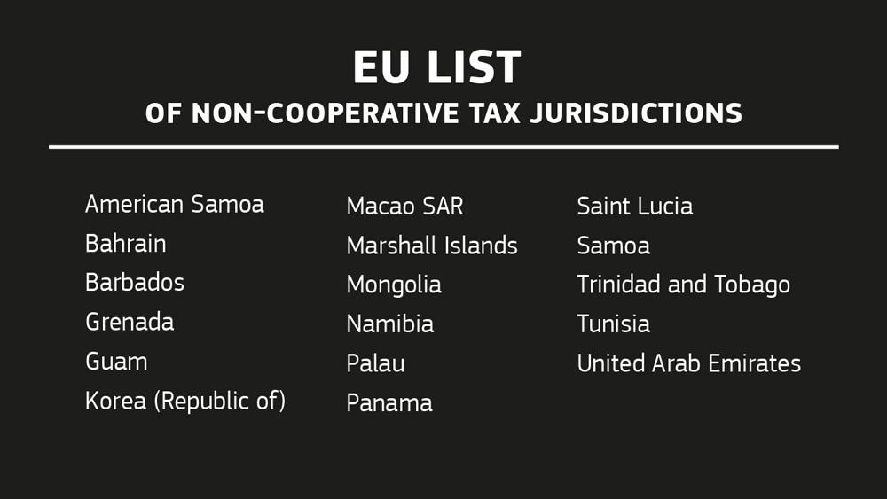 Πηγή: Ευρωπαϊκή Επιτροπή, Δεκέμβριος 2017