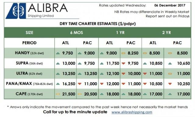 Alibra Dry