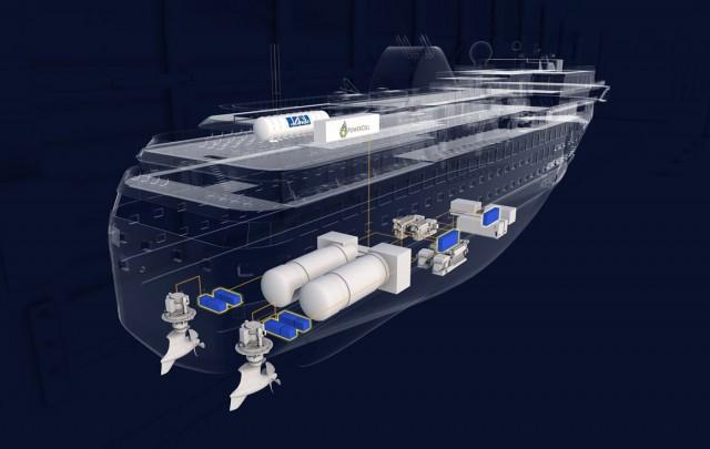 Η Havyard επενδύει στην ανάπτυξη συστημάτων καύσιμου υδρογόνου
