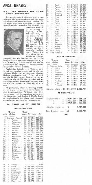 Aπόσπασμα από το τεύχος Ιανουαρίου 1974 των Ναυτικών