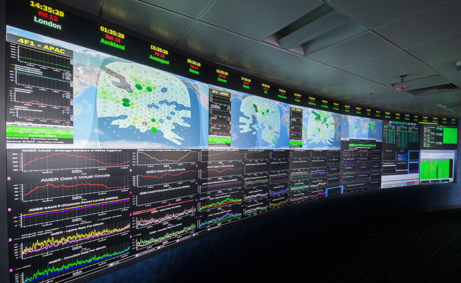 Photo: Network Ops Centre, Inmarsat