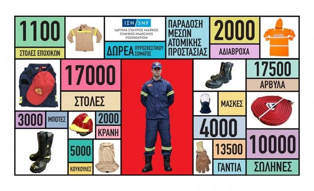 Ίδρυμα Σταύρος Νιάρχος: Νέα προσφορά στο Πυροσβεστικό Σώμα Ελλάδος