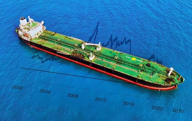 OPEC+: Τι συμφωνήθηκε για την παραγωγή πετρελαίου