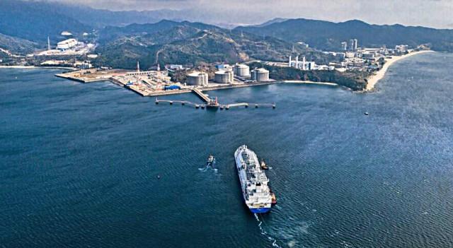 H BP, ρυθμιστής των ροών φυσικού αερίου της Κίνας