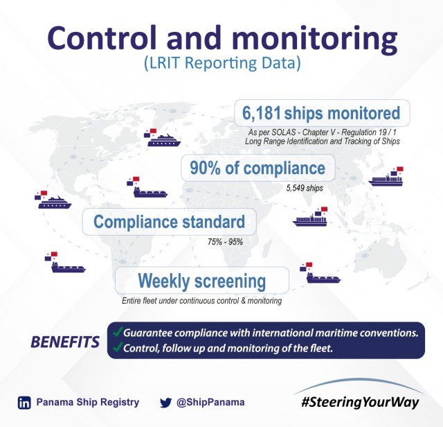CONTROL-AND-MONITORING