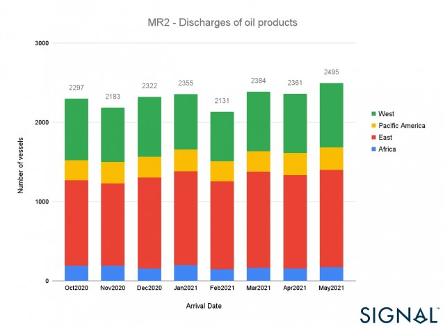 MR2 - Discharges of oil products