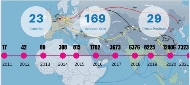 Αριθμός τραίνων μεταξύ Ασίας και Ευρώπης τη τελευταία δεκαετία. Πηγή: RailFreight